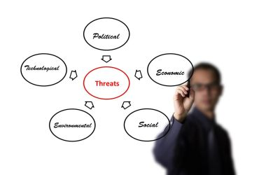 Threat Analysis